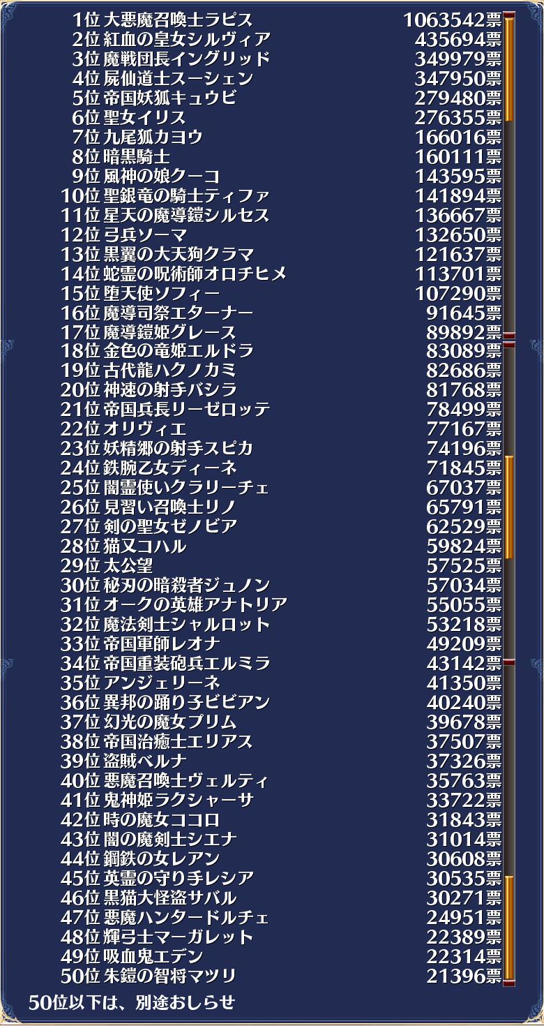 http://uploader.swiki.jp/attachment/full/attachment_hash/df969a71316a45b3215fe726ddd7e562be3d26b1