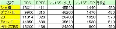 http://uploader.swiki.jp/attachment/uploader/attachment_hash/036d12351f43e01eae4f3c6f28de6cb60554d763