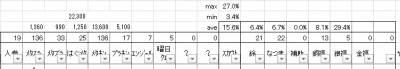 http://uploader.swiki.jp/attachment/uploader/attachment_hash/097852a6282494f3273fa9702bc6a7abc5a55b5a