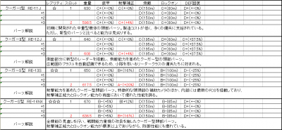 http://uploader.swiki.jp/attachment/uploader/attachment_hash/0e558c29789c0bcacaefc66dbfec2e3594676b75