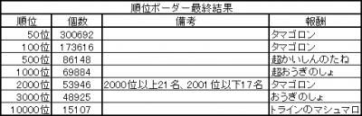 http://uploader.swiki.jp/attachment/uploader/attachment_hash/0e728c126a40a74c0497d52daa7130e2de865650