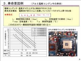 http://uploader.swiki.jp/attachment/uploader/attachment_hash/43144bf99a178a4404f61ce01d355ad39731d89e