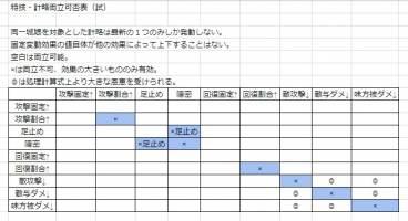 http://uploader.swiki.jp/attachment/uploader/attachment_hash/4dda090d5f73e79a3632d2664189838e94f55b53