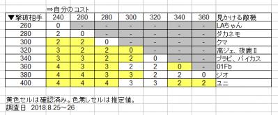 http://uploader.swiki.jp/attachment/uploader/attachment_hash/4fb06110c540896ab28b59f83c51254f2830b11b