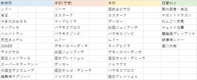 http://uploader.swiki.jp/attachment/uploader/attachment_hash/5d56918cd9a0e74b76de3f2cecc40f5f23e5c6e6