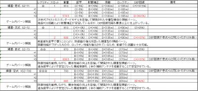 http://uploader.swiki.jp/attachment/uploader/attachment_hash/7e11194215ae62870a6b75253da3e24a16d78226