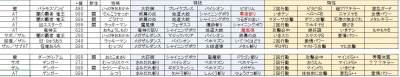 http://uploader.swiki.jp/attachment/uploader/attachment_hash/ab2a1b7536290d66e4f07c22d34adac3b02572cb
