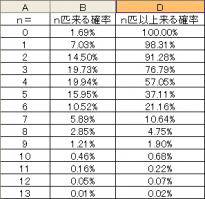 http://uploader.swiki.jp/attachment/uploader/attachment_hash/ab45489891b3f280bd7b8f8df05caa9c7e6e3553