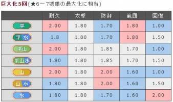 http://uploader.swiki.jp/attachment/uploader/attachment_hash/b831f457acdd1d3e4b34e6ec638d6b32586f0bd8