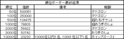 http://uploader.swiki.jp/attachment/uploader/attachment_hash/c9935445954592880bcaf0008d835bde92404237