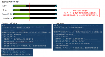 //uploader.swiki.jp/attachment/uploader/attachment_hash/ef53144908885bc4fbb5072a6ecee23706c14bb3