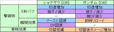 http://uploader.swiki.jp/attachment/uploader/attachment_hash/fabe081774701862ceb67a3154ba43c7224bd16b
